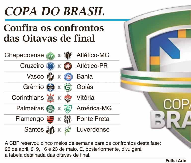 Rio - A CBF sorteou nesta sexta-feira (20) os confrontos das oitavas de  final da Copa do Brasil e determinou que o Cruzeiro b1c2f94b8c724